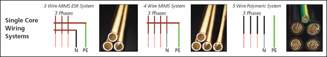 single wiring system diagram